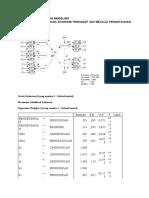 Scalar Estimates-latihan SEM-AMOS