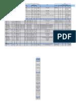 Copy of UOI_koordination Relay