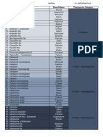 GALVE - PENICILLINS to ANTIVIRALS.pdf