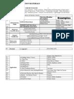 CE 6401    CM Notes Unit 1.docx