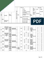 Posturi-vacante-5-februarie-2020.pdf