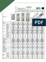 SolarStreetligthsQuotationForSubdivision.docx
