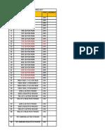ANPARA-D SLDC SIGNAL LIST