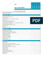 EDGECAM 2020.1 Feature Chart