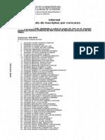 Concursantes Juzgado Federal Bariloche