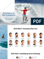 surf competitivo