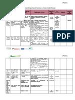 Plano Anual de Atividades DCSH 2017&18
