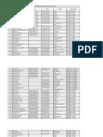 daftar guru cpns, pns dan gtt.xlsx