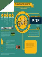 bicicleta - estetica y moda