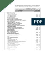 03 UBS ppto adicional.xlsx