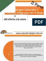 tema 2 De Riesgos Laborales a Procesos Peligrosos del Trabajo de heinrich al modelo obrero.pdf