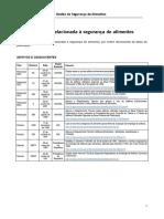 Legislações de Alimentos-1.pdf