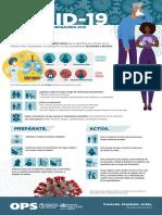 covid-19-infographic-web-es_0.pdf.pdf