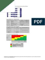 SSYMA-P02.01-F02 Identificación de Peligros, evaluación de riesgos y medidas de control V4.xls