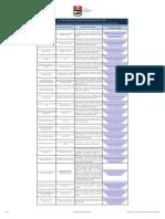 Plantillas formularios EPN