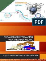 organizolainformacionparacomprendermejor-150907200514-lva1-app6892.pdf