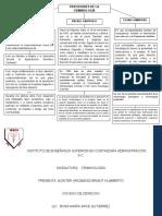 PERCUSORES DE LA CRIMINOLOGÍA.docx