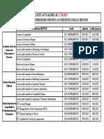 Liste Des Formations Supérieurs Privées Accréditées Par Le MENSUR