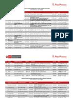 Directorio-Unidades-territoriales-y-OCT.pdf