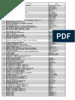 mafiadoc.com_to-download-list-of-a-books-available-in-library-i_59d42dbc1723dd1de323c9b4.pdf