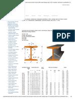 IPN Profiles