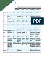 document scanner.pdf