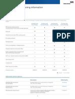 TESTRANO-600-Ordering-Information-ENU.pdf