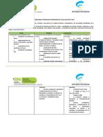 FP_Lineas Prioritarias 2018_def