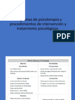 Psicoterapia  tratamientos