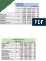 ESTADOS DE FINANCIEROS LAFISE-PROMERICA
