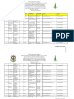 Lista de CFCs atualizada 2020