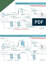 STD SCHEMES (1).pdf