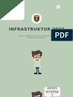 Paparan Infrastruktur 2020