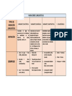 VARIACIONES LINGUISTICAS.docx