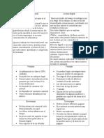 CUADRO COMPARATIVO LECTURA DIGITAL Y TRADICIONAL.docx