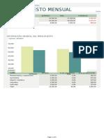 Presupuesto mensual Casita del Sabor