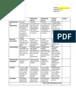 PR1 - OralDefenseRubrics.docx