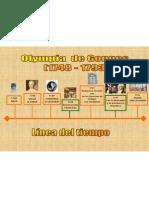 LÍNEA DEL TIEMPO OLIMPIA DE GOUGES