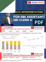 Data Interpretation 1 - Mains Level Questions