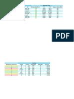 Dispatch Mileage Tracker Excel Spreadsheet-1.xlsx