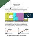 Osciloscope Probe