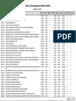 Procedimentos122019.pdf