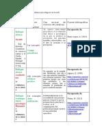 Tabla 1 profundización saberes psicológicos en la web