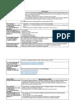 Tableau activité 1.2.pdf