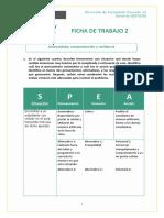 B.Ficha 2_Autocuidado y resiliencia (1).docx