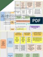 Victoria Eugenia Fernández Moncada_Actividad 1.1 Relaciones y tareas de la filosofía de la educación.docx