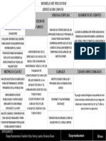 MODELO DE NEGOCIO CANVAS.pdf