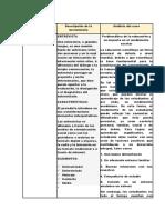 Mapa mental ACCION PSICOSOCIAL Y EDUCACION fase 2