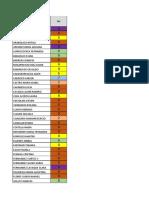notas-tercer-parcial.pdf