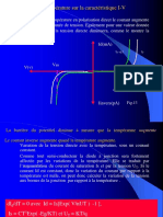 Cours  Diode